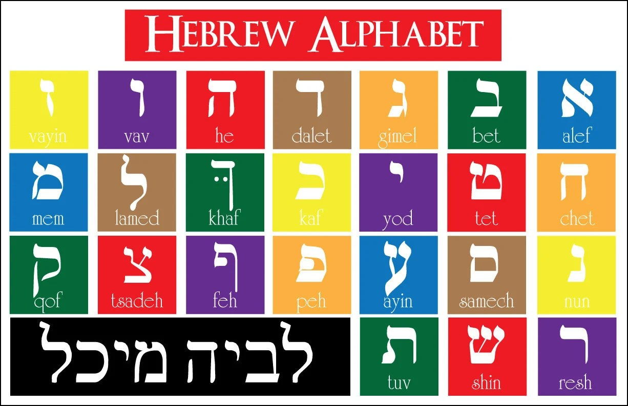 Items Similar To Personalized Hebrew Alphabet Learning