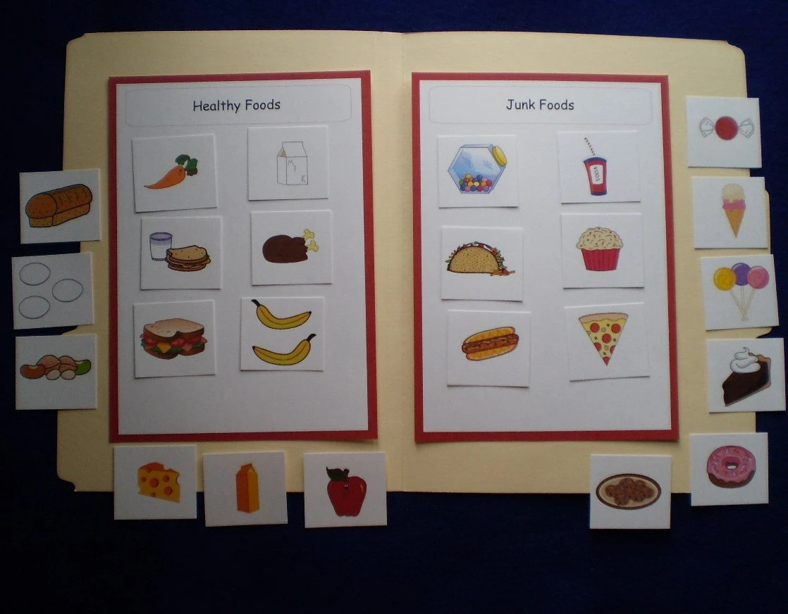 Healthy Foods And Junk Foods Nutrition Laminated By