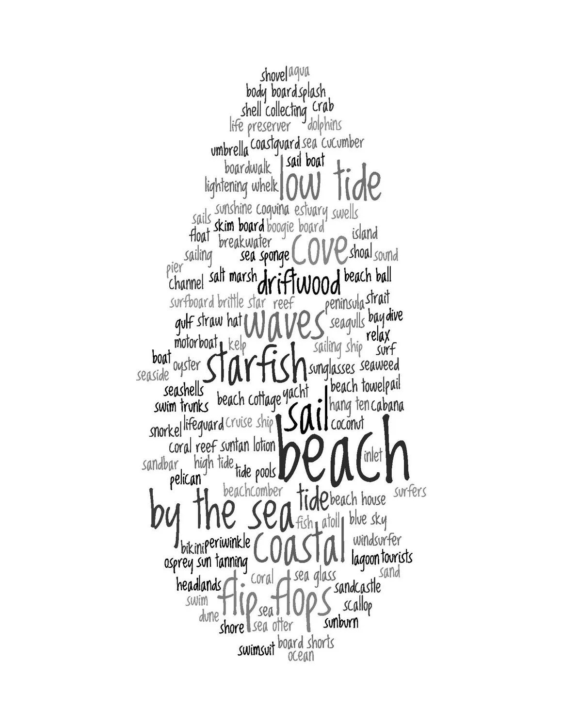 Beach Decor Print Words About The Beach Collage Word Cloud