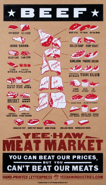 Poster do filme Meat
