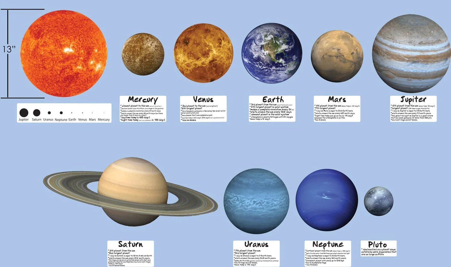Solar System Wall Decal Planets Science Wall By