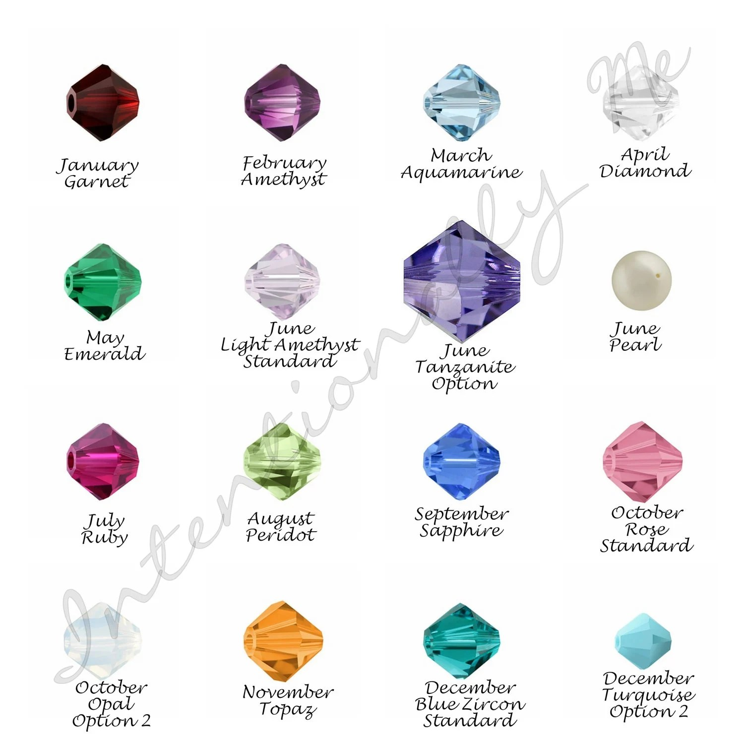 Birthstone Color Chart By Month