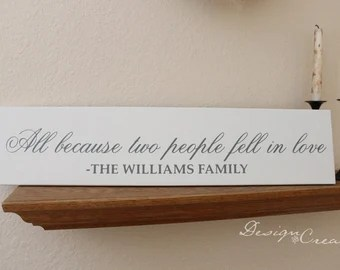 Download FAMILY ESTABLISHED Sign Wedding Gift personalized custom