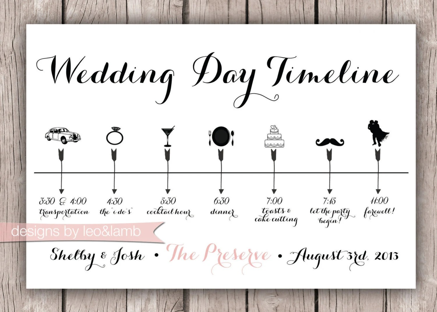 Wedding Ceremony And Reception Timeline
