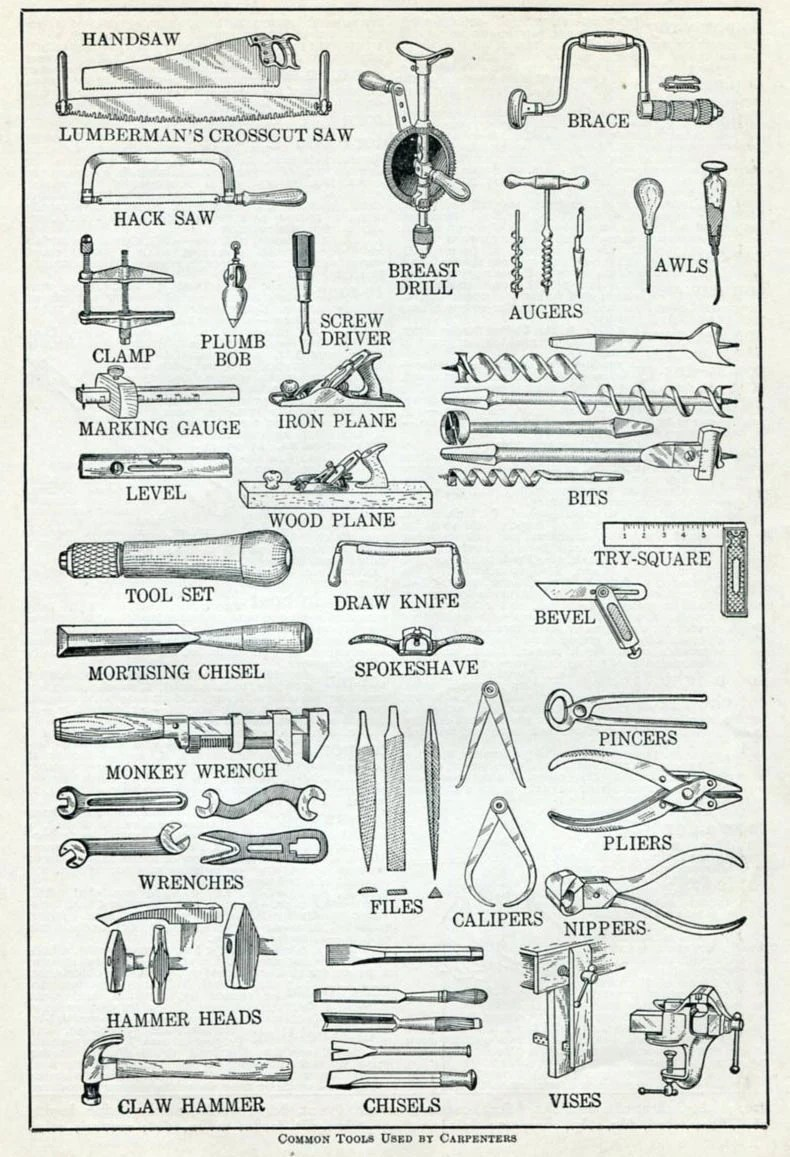 Image Result For Wood Joints Names And Pictures