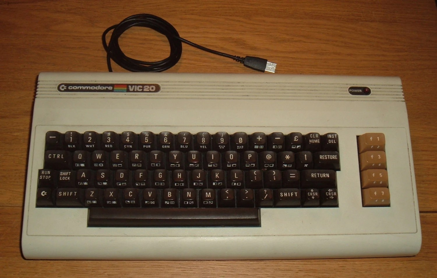 Custom Keyboard Commodore 64