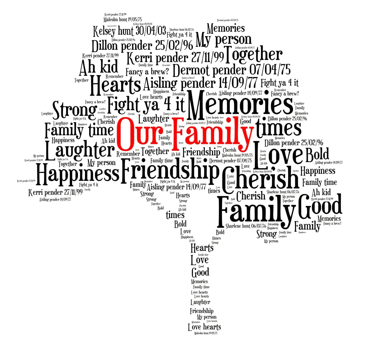 Personalised Word Art Family Tree Print Ideal For Birthdays