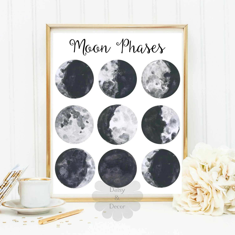 Moon Phases Printable Kids Room Playroom Art Nursery Decor