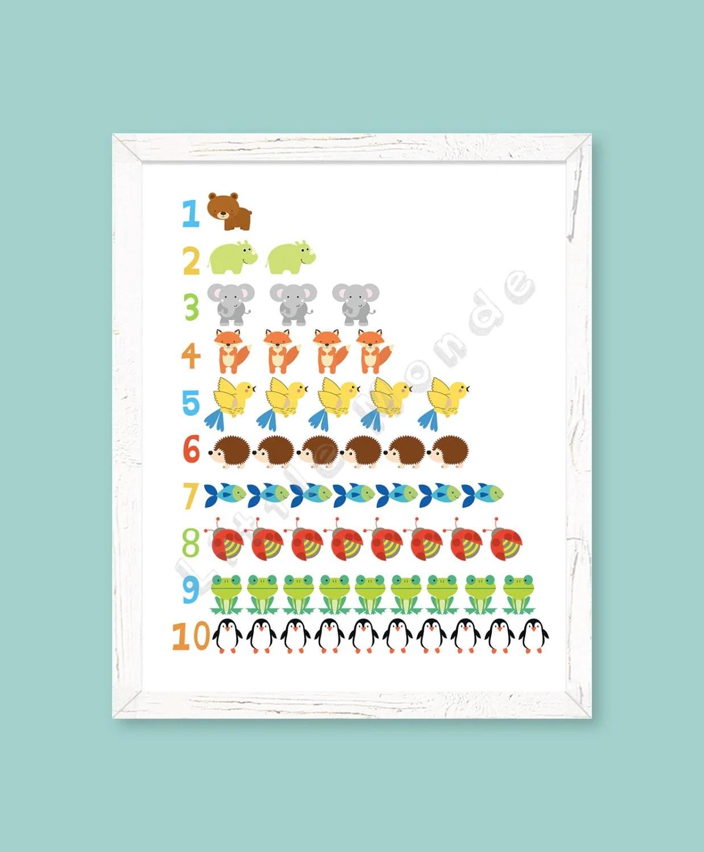 Baby Boy Nursery Prints Nursery Numbers Chart Numbers Print
