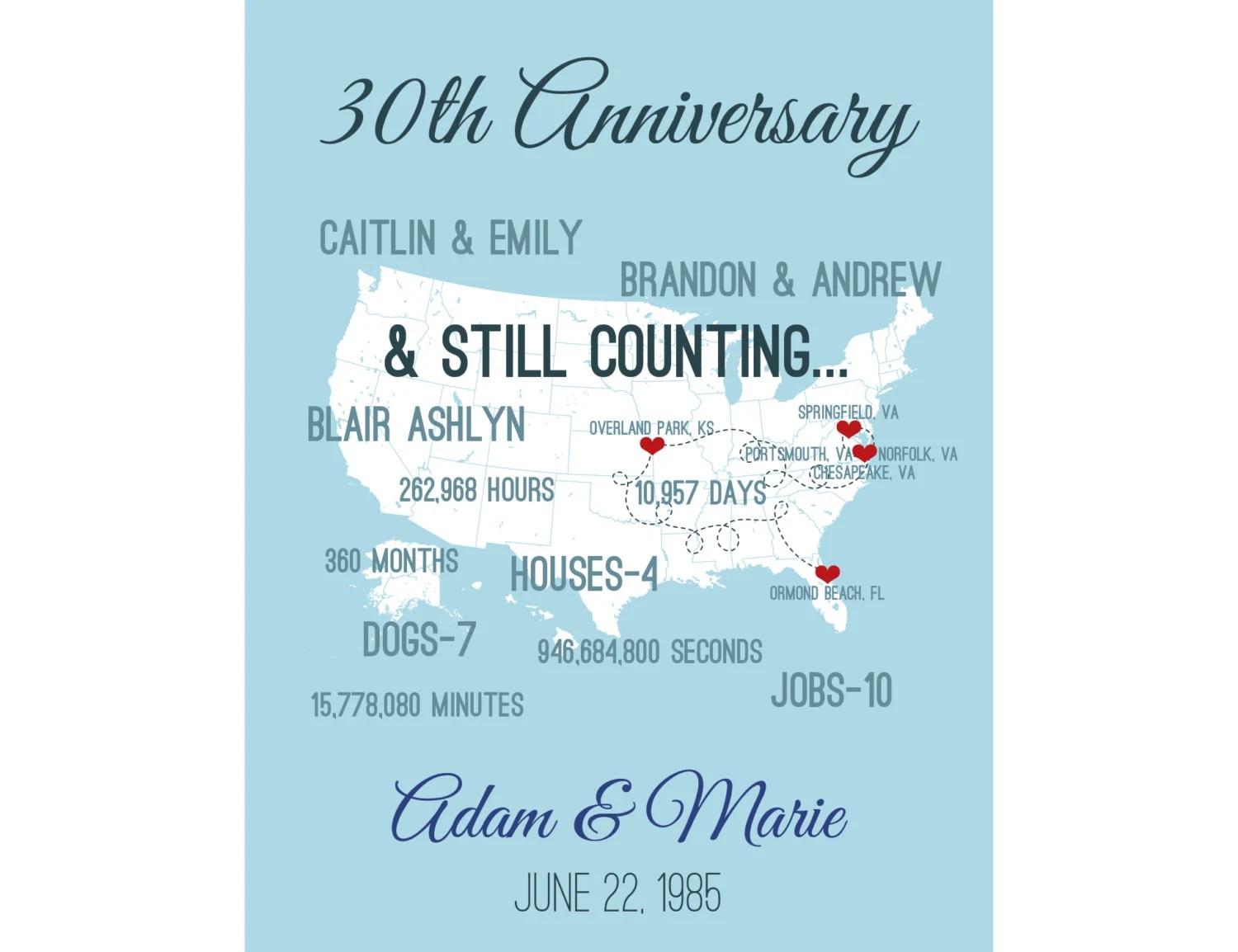 65th Wedding Anniversary Gift For Parents 65th By SoleStudio