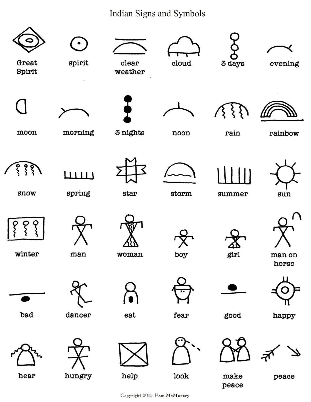 Blackfoot Indian Symbols Tattoos