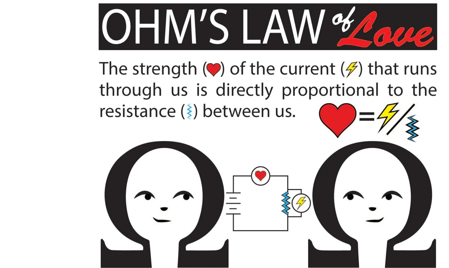 Ohm S Law Love Pun Om Omega Science Physics