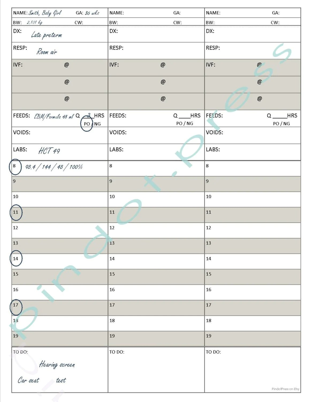 Rn Assignment Sheet