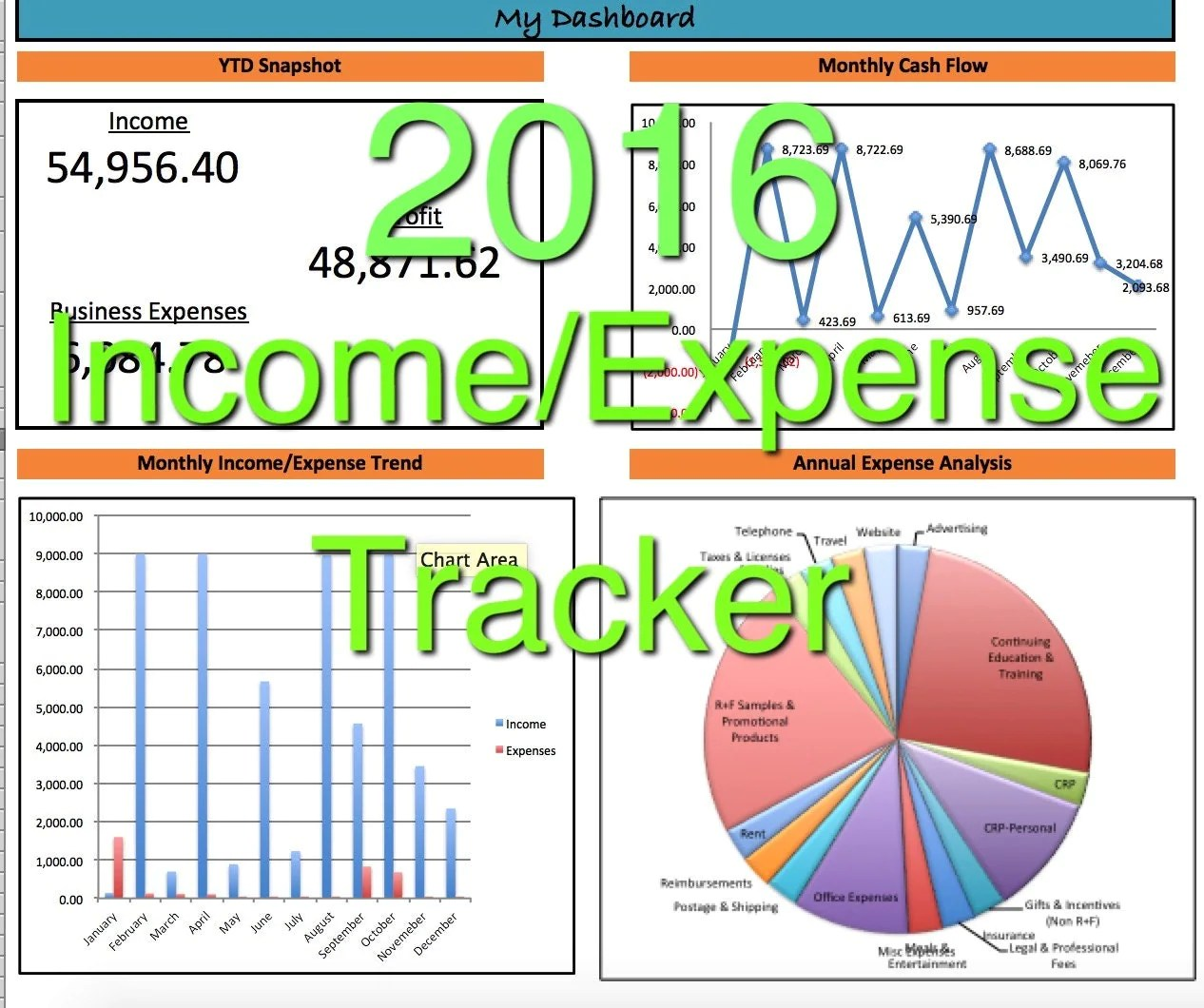 Rodan Fields Income Expense Tracker Exclusive Monthly