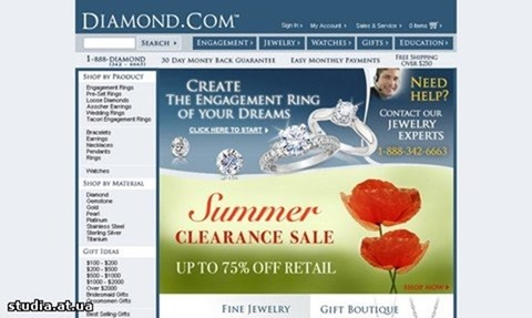 Самые дорогие имена сайтов