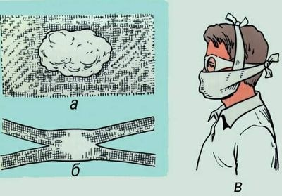 Как самому сшить ватно марлевую повязку