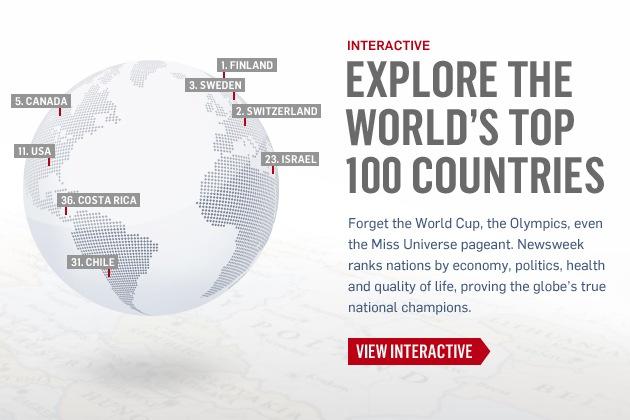 Страна с самым высоким уровнем образования