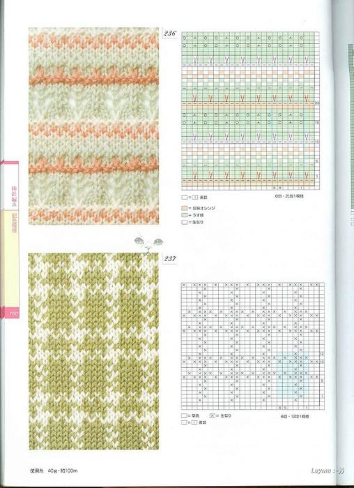 3945880_Knitting_Pattrens_Book_250_100 (508x700, 116Kb)