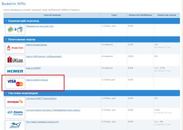 Вывод вебмани на банковскую карту Украины. VISA ПриватБанк