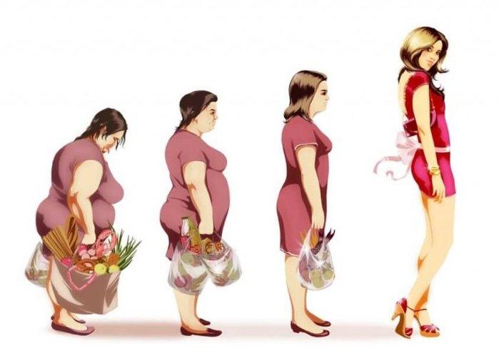 15 правил эффективного похудения