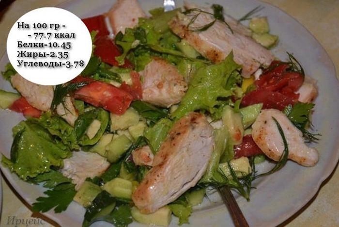 Фитнес салаты для плоского живота: эти 5 рецептов перевернут вашу жизнь!