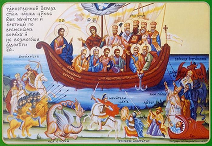 Какие были главные расколы в христианской церкви