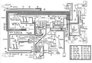 Bad Boy Buggies 05 48v Wiring Diagram  Wiring Diagram