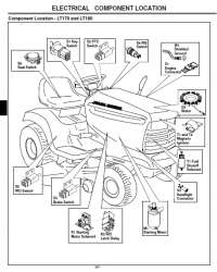 John Deere Service Kit GT245 GX255 GX335 X320 X360 X500 X530 Z445 Z465