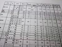 平成30年愛知県公立高校一般入試最終倍率と志願変更の方法について簡単に解説してみた!
