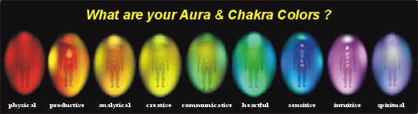 What are your Aura & Chakra Colors