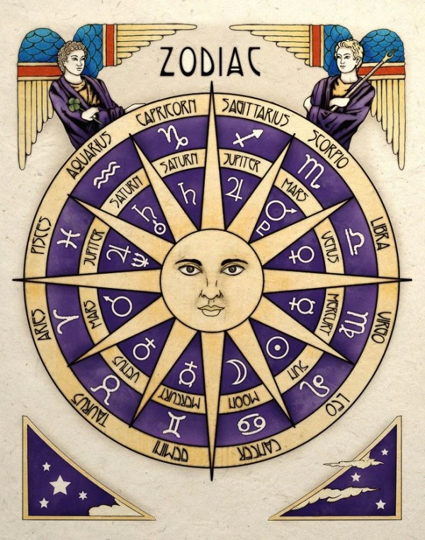 Celestial Sun Zodiac And Ruling Planets Astrology Art Print