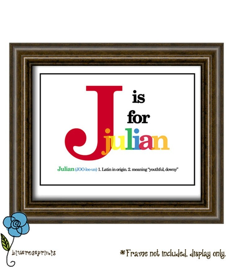 Name Meaning Wall Art