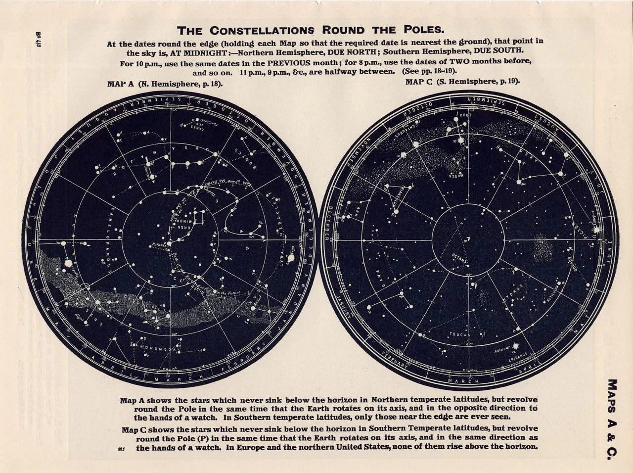 Constellations Around The Poles Original Star Map Vintage