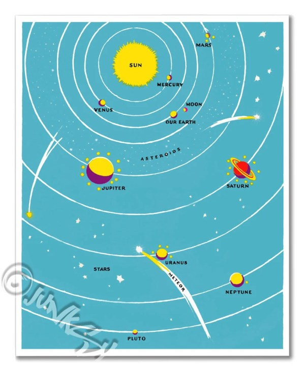 Children's Outer Space Diagram of Earth Sun Moon Stars by ...