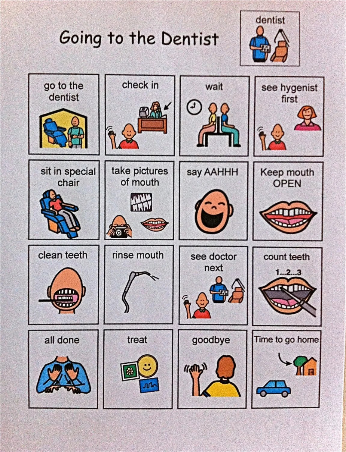 Social Story For Going To The Dentist By Myautismstore On Etsy