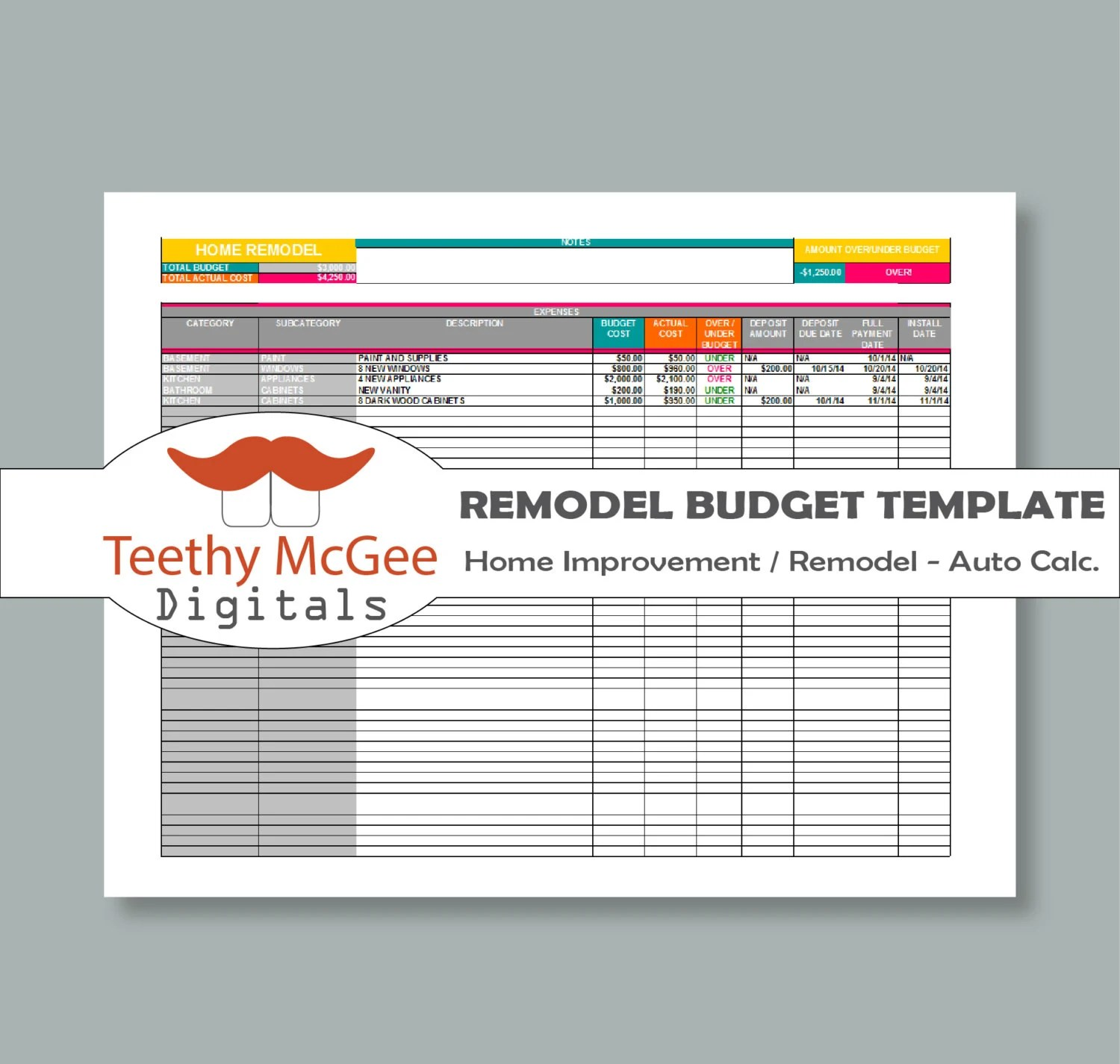 Home Improvement Remodel Budget Template Instant Download
