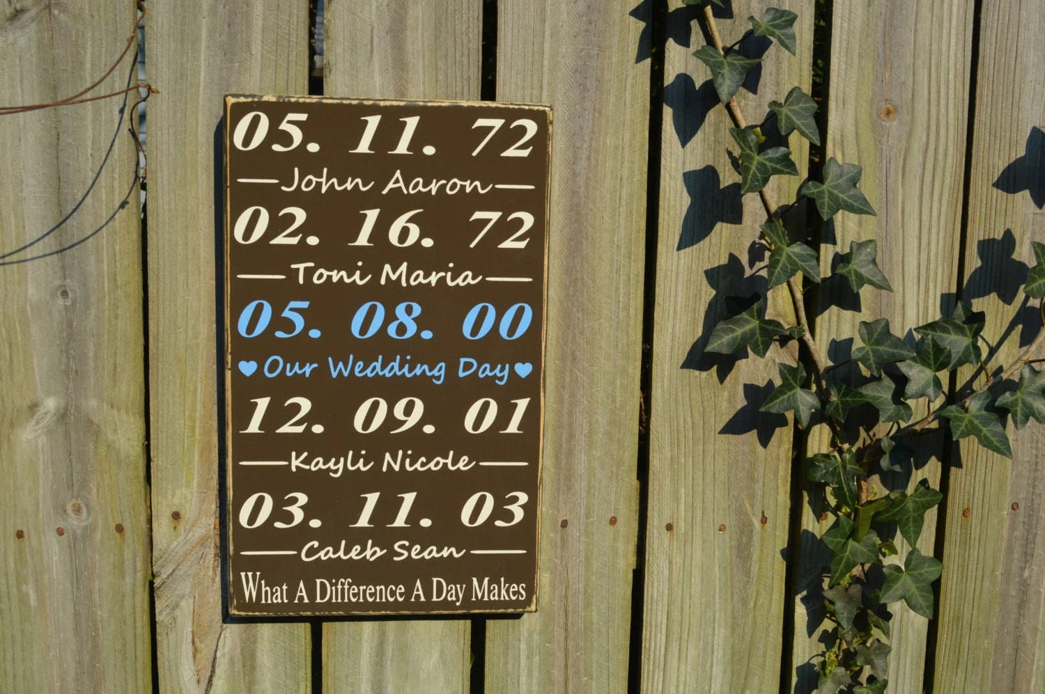 Anniversary Gift Important Date Gift Wedding Gift