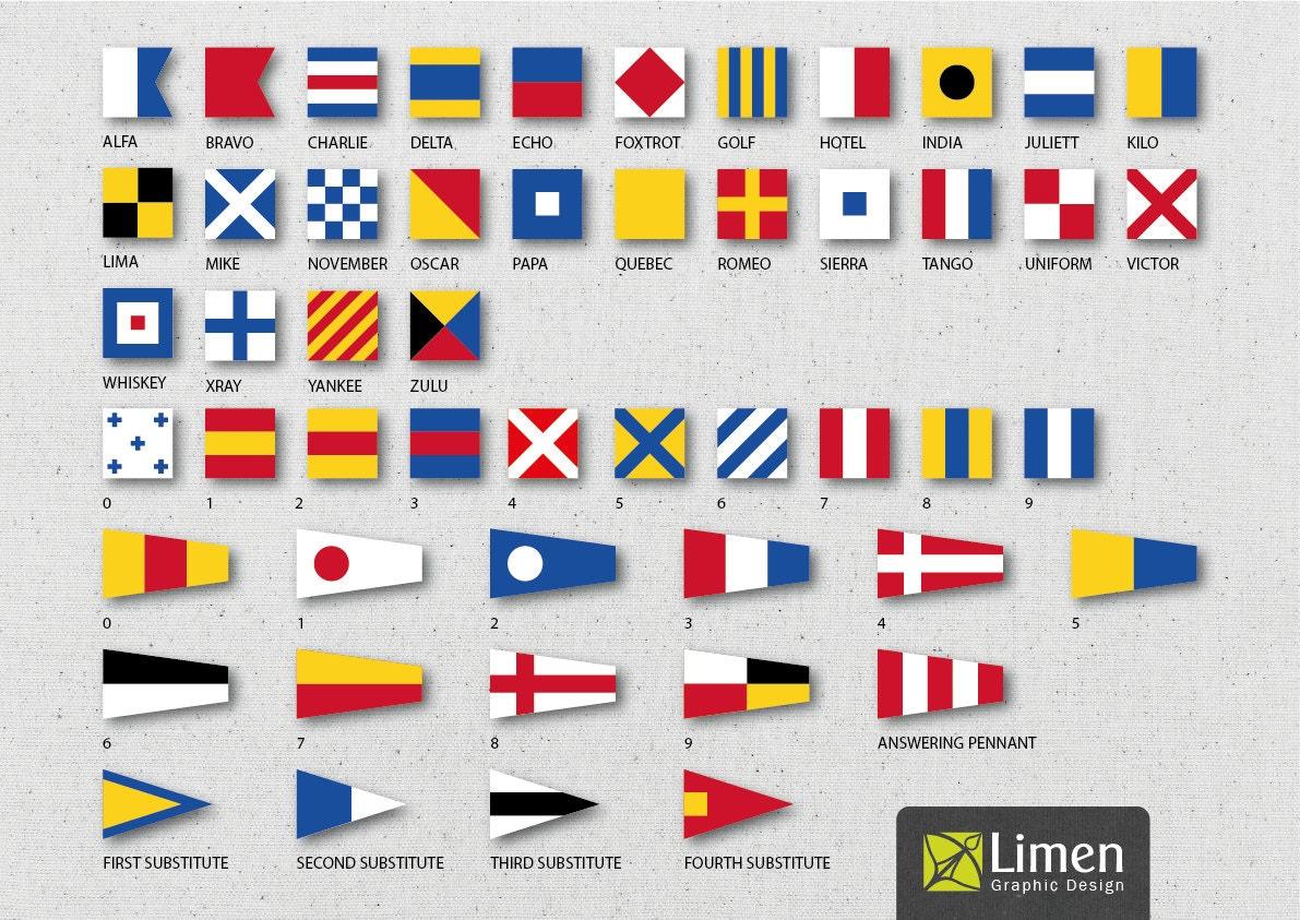 Digital Nautical Flags Nautical Flag Banner Instant