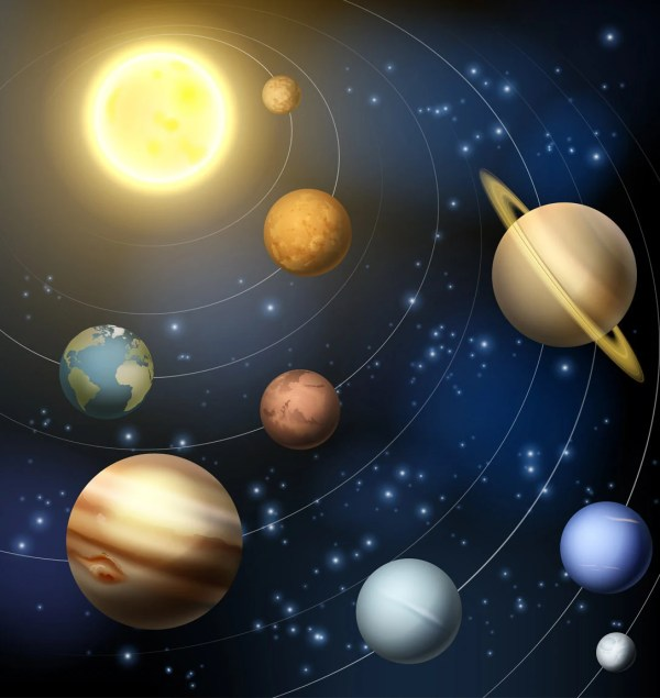 solar system Backdrop nine planets with sun astronomy