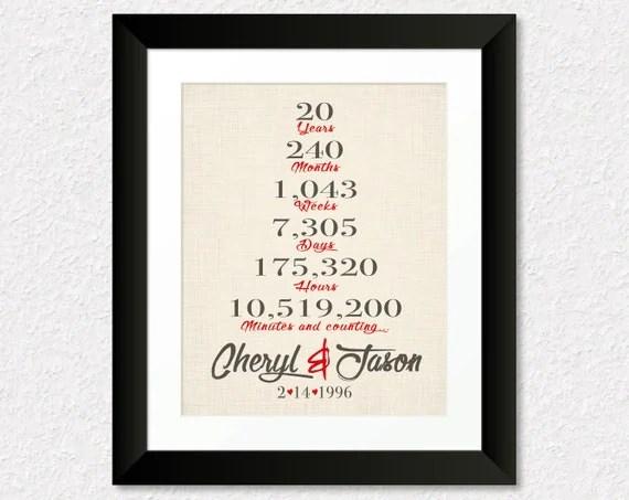 20 Year Anniversary Present Twentieth Wedding By KeepsakeMaps