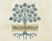 Family Tree Wall Art  - C...
