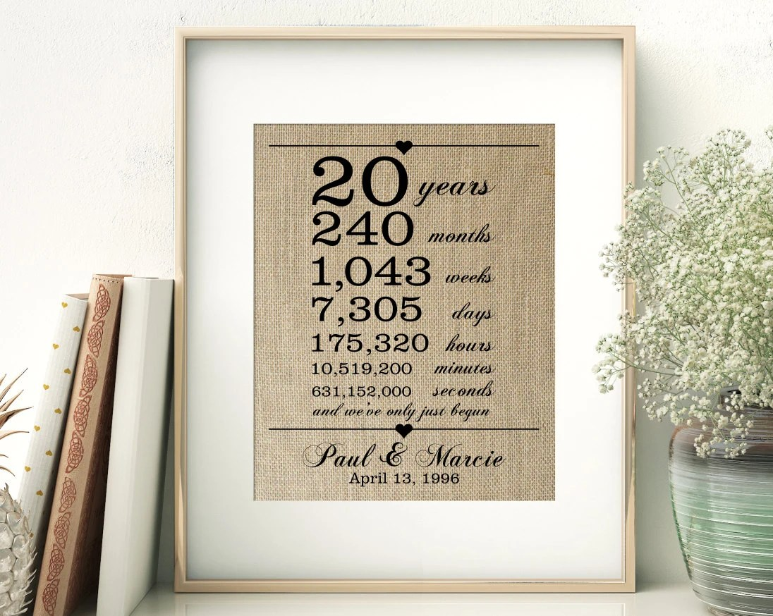 20th Wedding Anniversary Gift For Wife Husband By