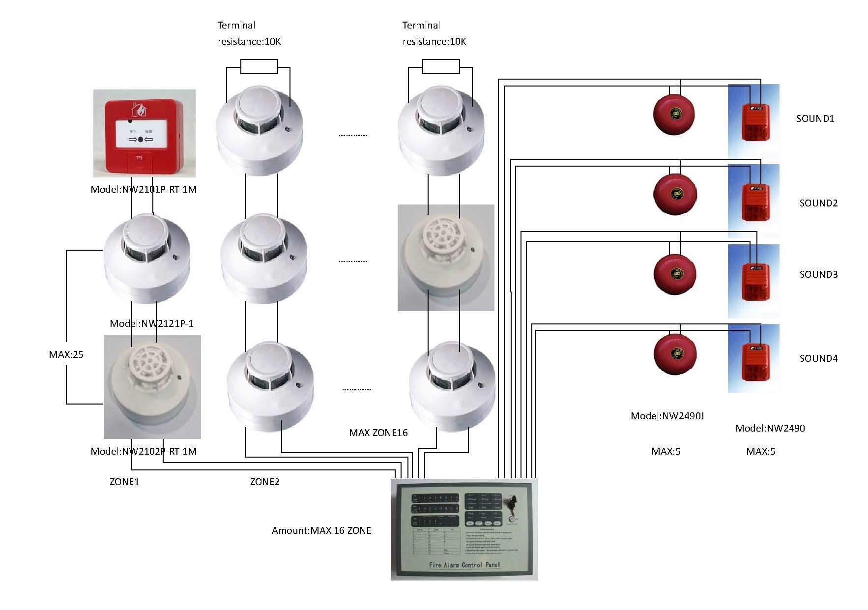 edwards addressable fire alarm wiring diagram wiringdiagrams fire alarm wiring diagram schematic at Edwards Fire Alarm Wiring