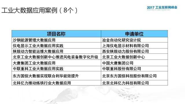 PPT 余曉暉:中國工業互聯網的發展與展望 - 愛經驗