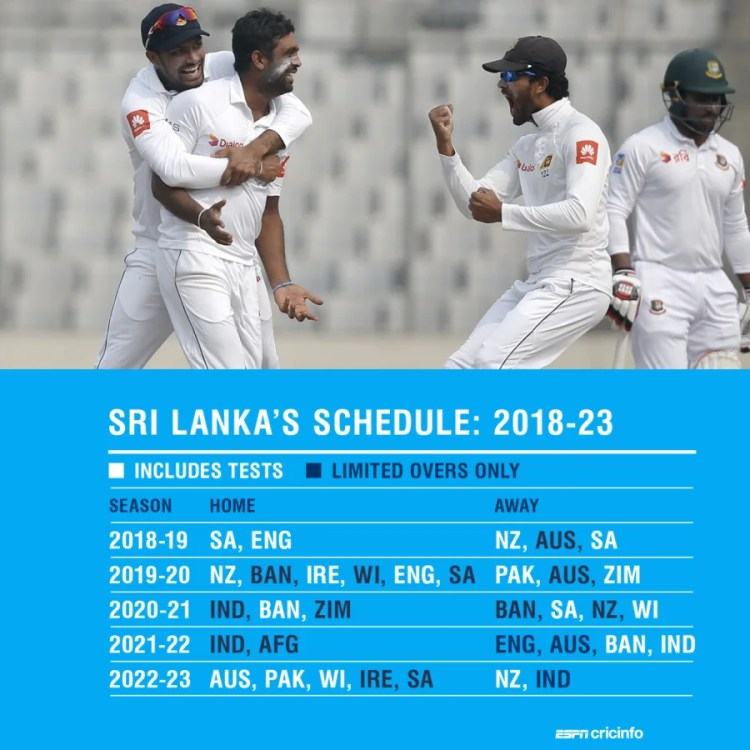 Pak Vs Sa 2021 / South Africa Tour Of Pakistan 2021 ...