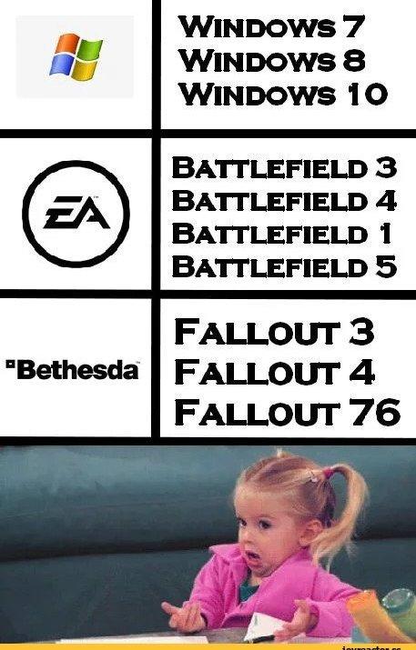 смешные картинки,фото приколы ,Fallout 76,BATTLEFIELD V,BATTLEFIELD 5,Battlefield,Игры