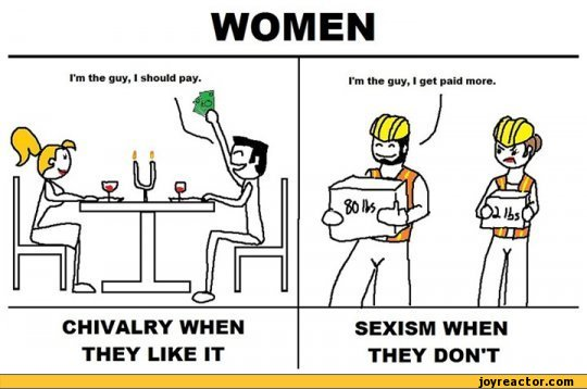Image result for sexism cartoons
