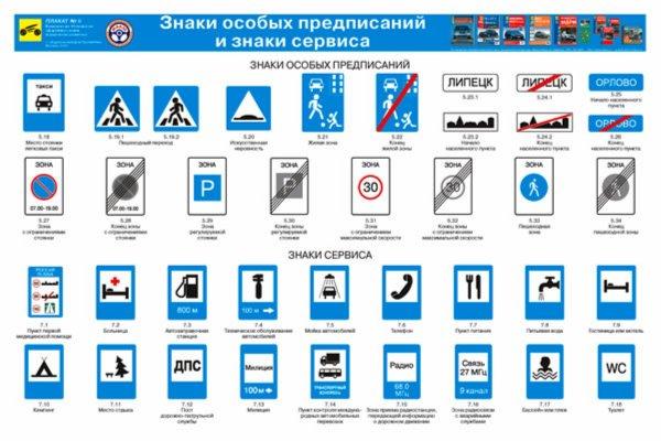дорожные знаки с описанием - Софт