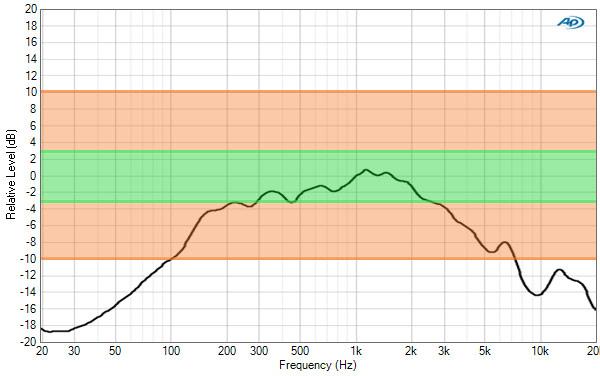 LM860V audio