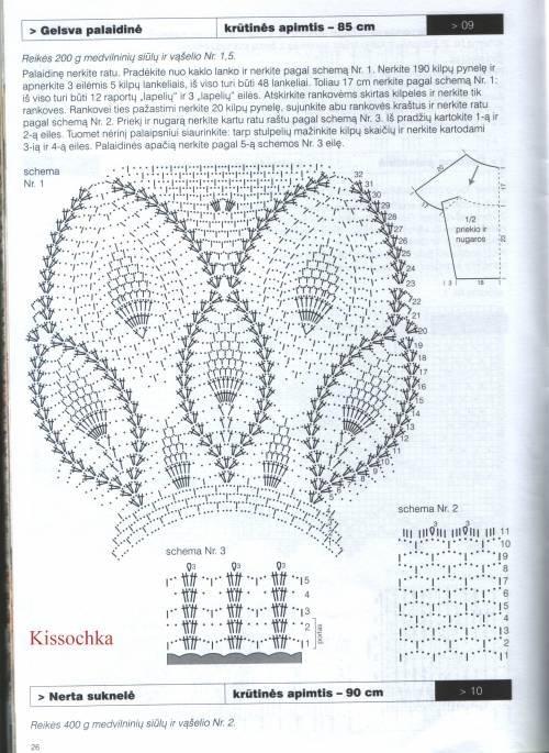 Крючком вязание для подолов платьев 170